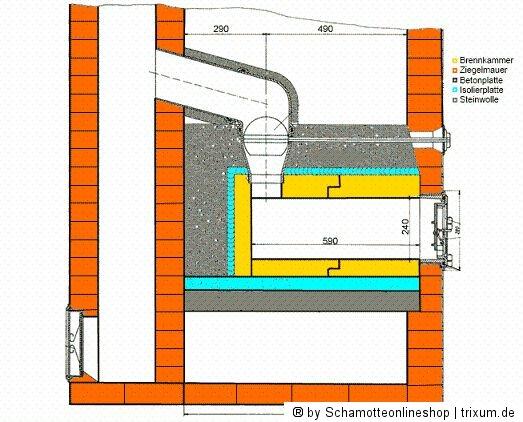 schamotteonlineshop holzbackofen holzbackofen bausatz. Black Bedroom Furniture Sets. Home Design Ideas